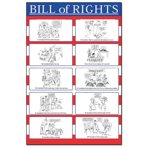 printable version of the bill of rights search results for amendments 1 10 chart calendar 2015