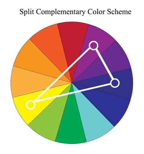Split Complementary Color Scheme | split complementary color scheme 28 images split