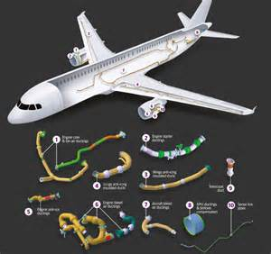 Interior Solutions Group Our Products Zodiac Aerospace