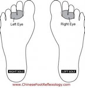 Eye exercises to improve vision chinese reflexology with holly tse