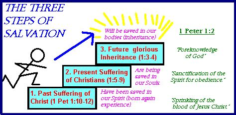 step into your glorious future 10 lessons we must books lesson two the purpose of suffering pt 1