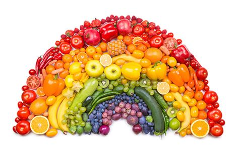 food color rainbow plate uses colours of fruits veggies as guideline