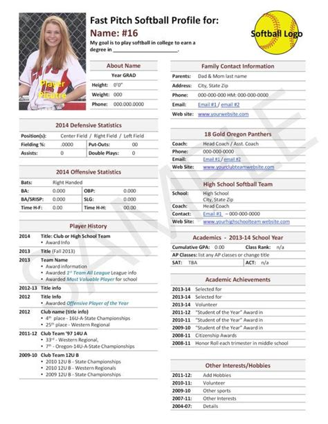 fast pitch softball player profile template used for