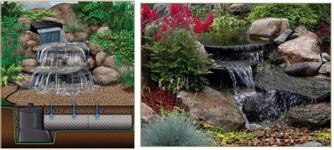 aquascape pondless waterfall kit pondless 174 pond free waterfall kits from aquascape