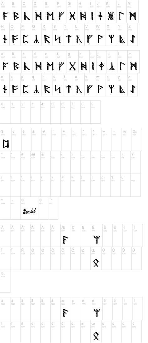 dafont runes modraniht runic font dafont com