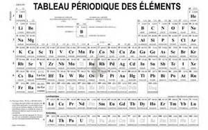 Au Element Periodic Table Mendele 239 Ev Arts Et Voyages