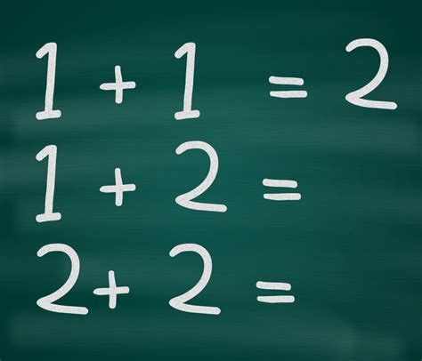 A Simple why value beats costs simple maths eigenmagic