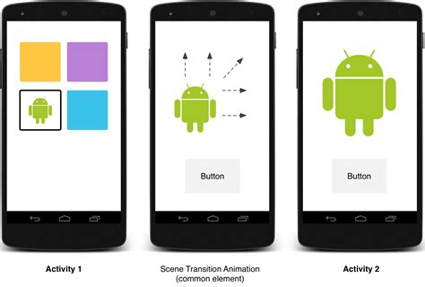 android layout opacity start an activity using an animation android developers