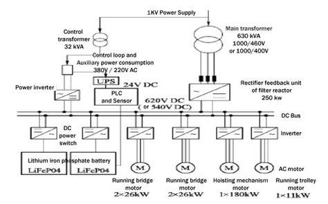 gantry crane electrical diagram