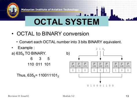 converter number system topic 1 digital technique numbering system