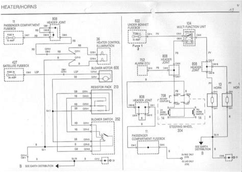 renault kangoo wiring diagram with schematic