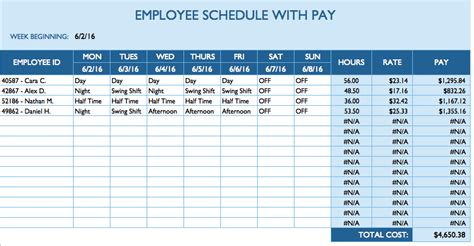 Free Daily Schedule Templates For Excel Smartsheet Retail Employee Schedule Template