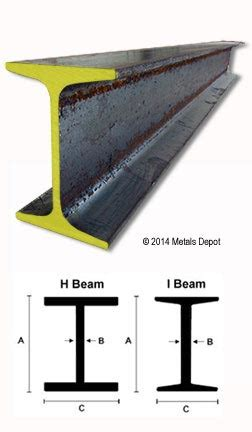 s section beam w4 x 13 h beam wide flange ta steel supply