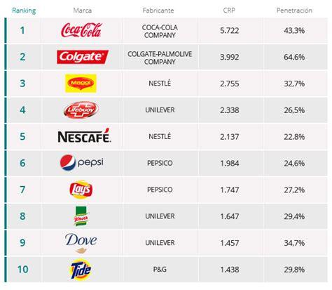 informe anual de la empresa coca cola las 10 marcas m 225 s consumidas en el mundo seg 250 n kantar