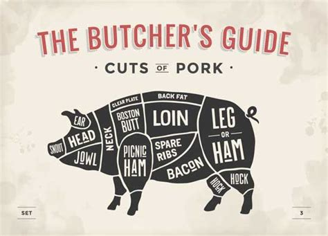 home pork a complete guide for the farmer the country butcher and the suburban dweller in all that pertains to hog slaughtering curing table and dining room classic reprint books how to start a small pig farm