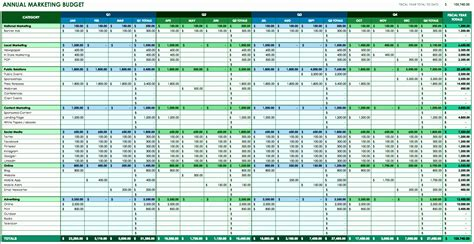 projected budget template excel xnhdv excel bud