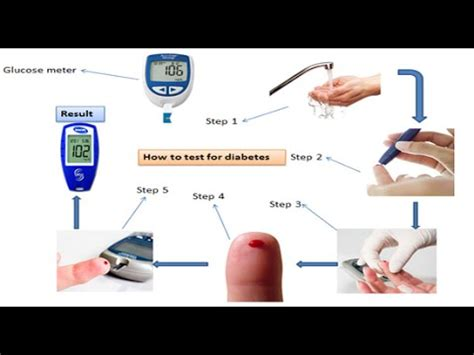 test your level how to test your blood glucose sugar levels