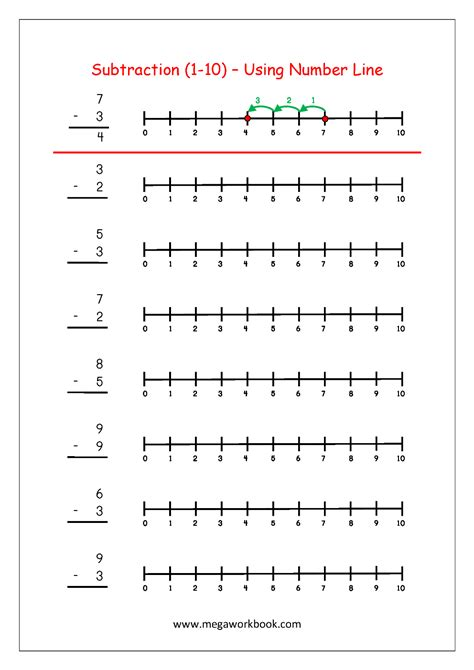 printable number line grade 1 subtraction using number line http www megaworkbook com