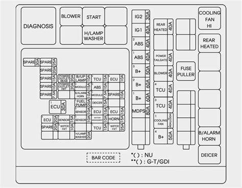 hyundai ix35 fuse box location wiring diagrams repair