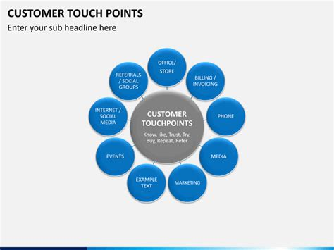One Level Home Plans customer touch points powerpoint template sketchbubble
