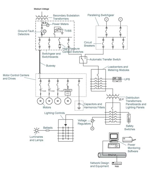 lv schematic wiring diagram of the residential building