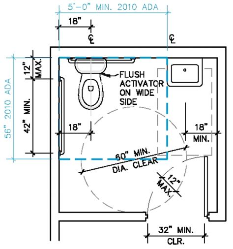 ada bathroom sink dimensions magnificent 25 ada bathroom requirements california