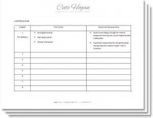 Novel Outline Template Chapter By Chapter by Novel Templates Chapter Outlinecate