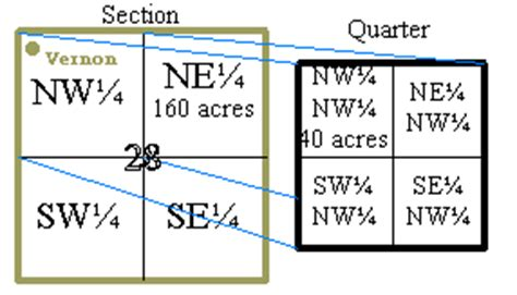 acres per quarter section us rectangular land survey description