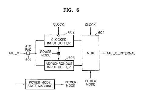 active termination resistor patent usre44618 devices and methods for controlling active termination resistors in a memory