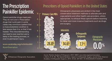 the opioid epidemic of america books tennessee chiropractic association tca promotes