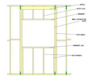 window framing window framing with double king stud and double cripples framing windows and doors