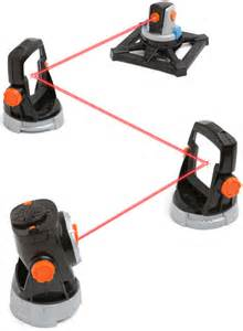 Desk Gadgets For Men Spynet Laser Trip Wire Turns Your Cubicle Into A Secure Fort