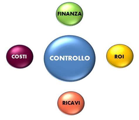 controllo di gestione il controllo di gestione lo strumento fondamentale per