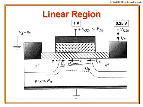 parallel plate capacitor lab parallel plate capacitor lab conclusion 28 images physicslab continuous charge distributions