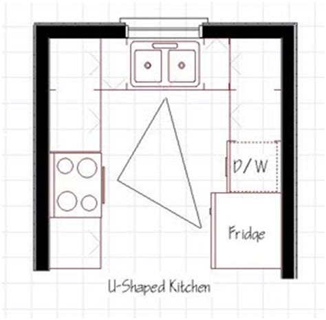 u shaped kitchen design layout homez deco kreative homez kitchen layout designkitchen