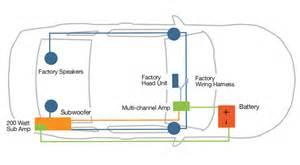 shaker ford mustang radio wiring diagram shaker get free image about wiring diagram