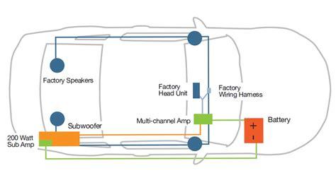 scion xb header 2014 scion tc stereo wiring diagram wiring diagrams