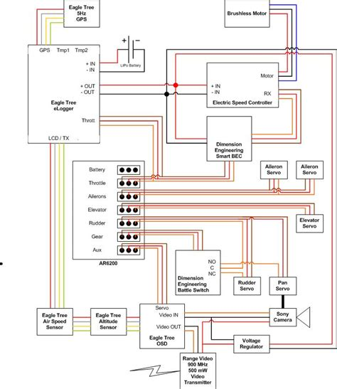 attachment browser fpv wiring diagram jpg by berzert rc