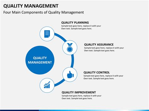 management powerpoint templates quality management powerpoint template sketchbubble