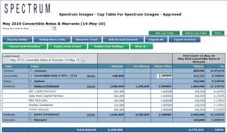 cap table template docdep releases smartcap free capitalization table