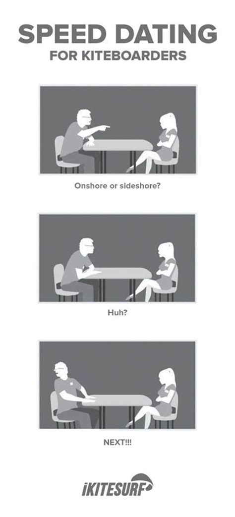 Hitch speed dating speech apraxia