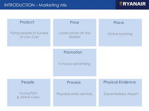 Ryanair   Marketing service