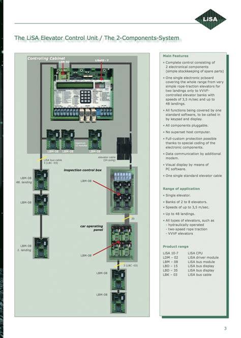lift panel wiring diagram 33 wiring diagram