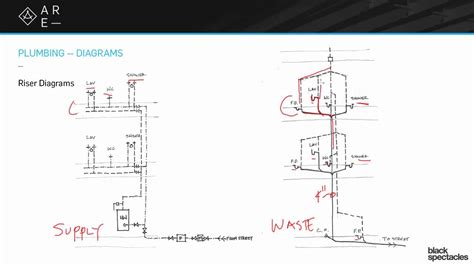 Riser Diagram Plumbing by Riser Diagrams Building Systems