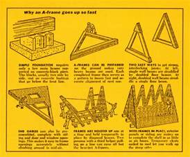 How To Build A House Frame Bring Back The Real A Frame Quot The Right Shape At The Right