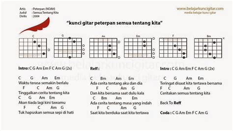 cara bermain gitar lagu peterpan semua tentang kita belajar gitar dan kuncinya belajar kunci gitar untuk