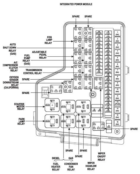 1995 Dodge Ram Dash Wiring Wiring Library