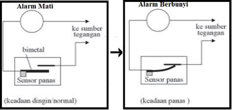 diagram setrika listrik images how to guide and refrence