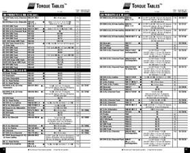Ford Torque Specs Ford 3 0 V6 Bearing Torque Html Autos Post