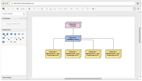 tool for uml diagram uml diagram tool